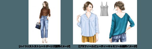 画像2: GUリアルファッションラボ、「GUヒット商品ランキング2018」を発表!