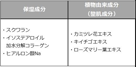 画像5: クリームアイシャドウ 商品特徴
