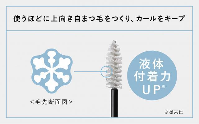 画像4: マスクでも映えるまつ毛へ「私は、下がらない。」ケアしながら、カールキープもできる1本2役のまつ毛美容液