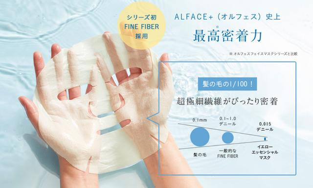 画像3: まるで包む美容液!フェイスマスクブランドオルフェスから ビタミンをコンセプトにしたアイテムが新発売!