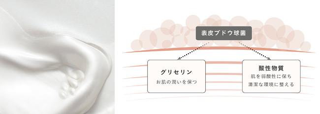 画像4: UZU 38℃ / 99°F LIPSTICK「YOU」伊勢丹新宿店で先行発売