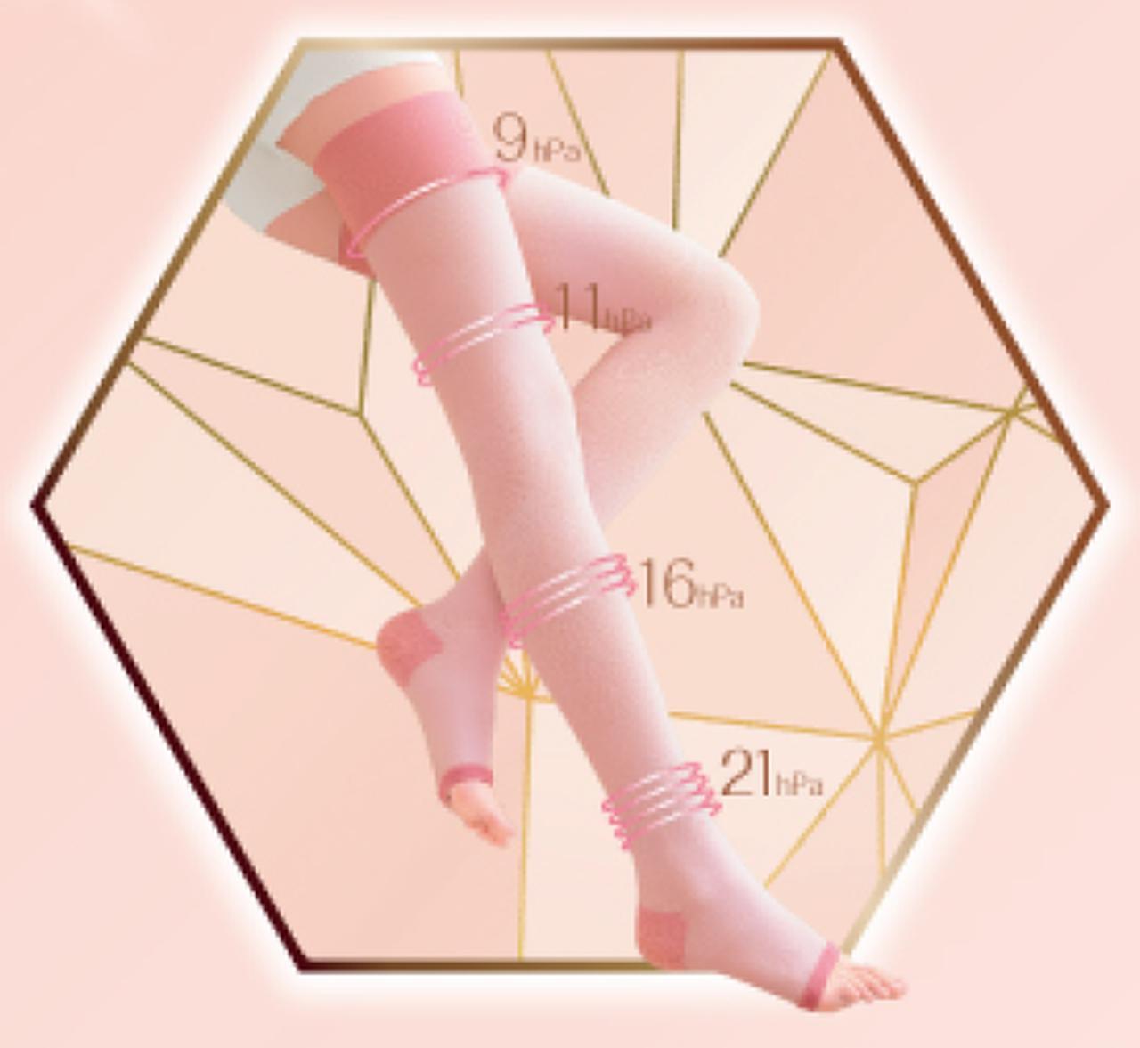 画像: ・段階圧力設計(足首21hPa、ふくらはぎ16 hPa、太もも11hPa、太ももの付け根9hPa)で脚を軽やかにスッキリ整える ・「コラーゲン配合繊維」を使用し、肌のうるおい約30%アップ※ ・ひざ上リフトケア設計でキュッと引き上げ ・ズレにくく跡残りしにくい ※本品及び当社「美脚スーパーロング」のレッグ部生地における皮膚水分率測定による比較。被験者5名での最小値は37%。