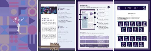 画像3: 「遺伝子検査」と「占い」による恋愛診断ツール『恋愛遺伝子占い 愛カギ / aikagi』