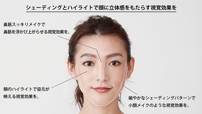 画像2: プロのメイクアップ理論を再現した「マイトーンメイクアップマスク」が応援購⼊サービスサイト「Makuake (マクアケ)」で先行販売