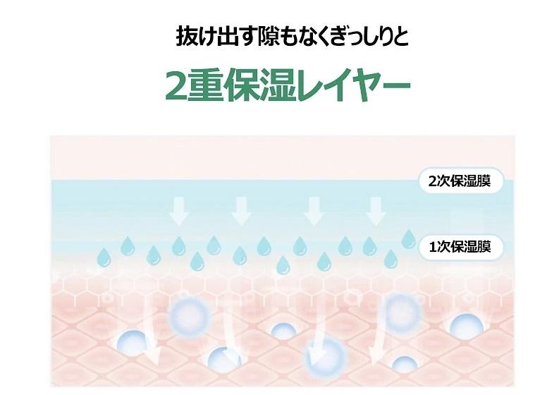 画像2: CICA(シカ)/エマルジョン