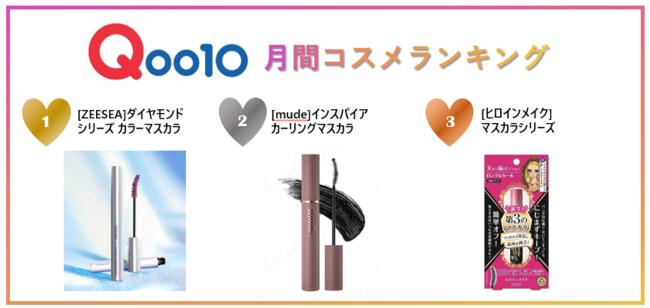 画像: 2021年4月 Qoo10コスメランキング発表!