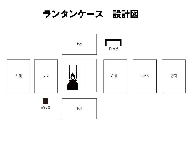 画像2: 筆者作成イラスト hamada-ayano.com