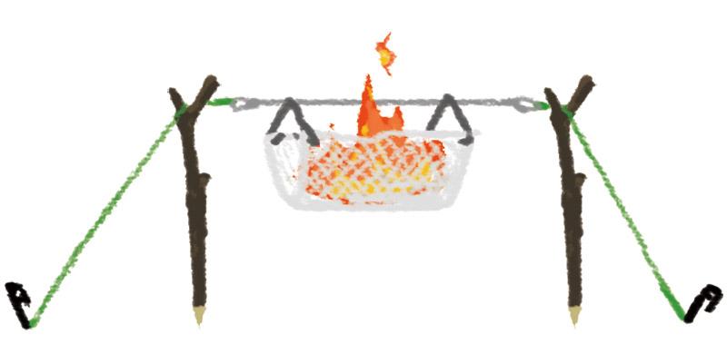 画像: 筆者イラスト 吊るし型焚き火台のイメージ図