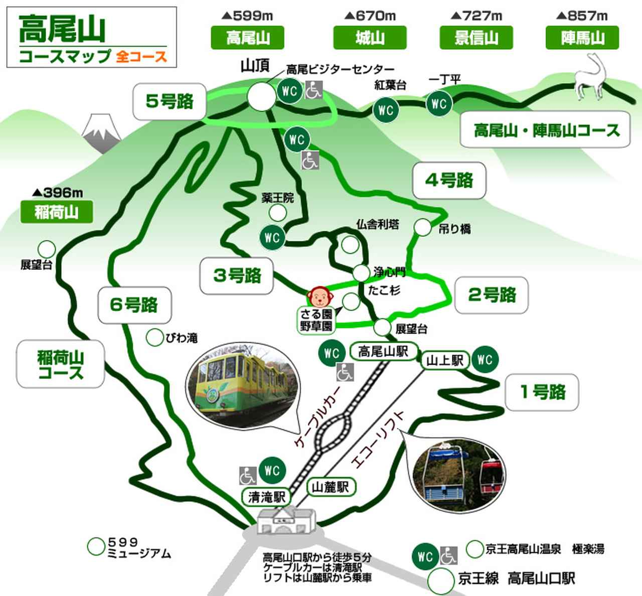 画像: 登山コース | 高尾登山電鉄公式サイト