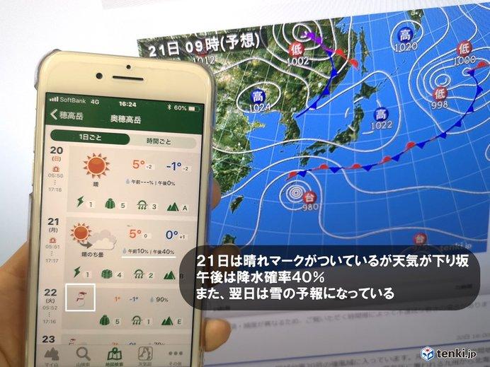 画像: 天気の悪化は事前に予想されている場合がほとんど