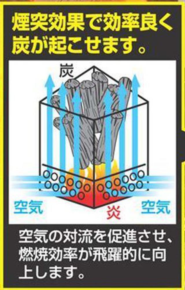画像: 画像出典:Amazon.co.jp