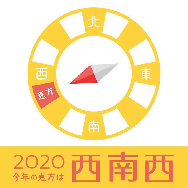 画像: 今年の方角