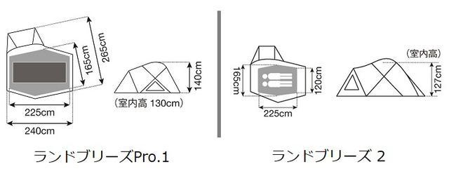 画像: ランドブリーズPro.1とランドブリーズ2の違い