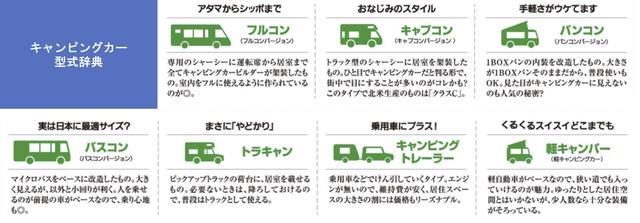画像: TOKYOキャンピングカーショー2019会場MAPより抜粋