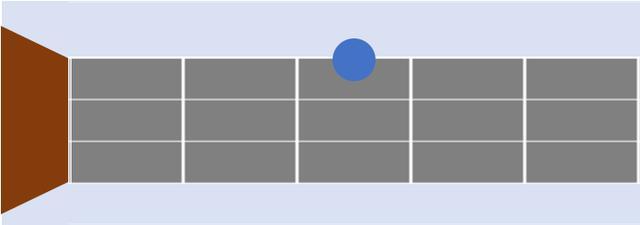 画像: 筆者イラスト Cのコード 1弦3F 残りは開放弦