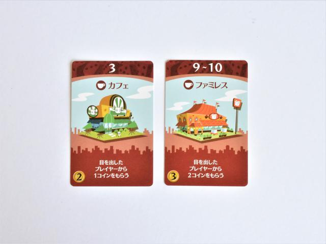 画像: 飲食業カード (筆者撮影)