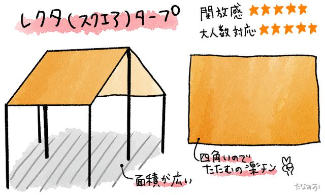 画像: 【タープ種類・形の比較②】長方形のレクタタープは解放感抜群! 家族みんなで広々使える!