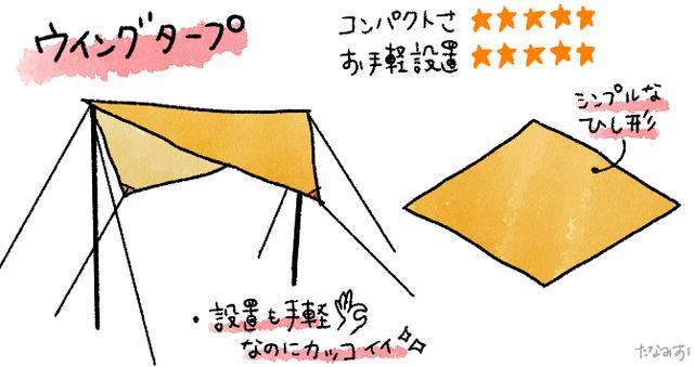 画像: 【タープ種類・形の比較③】ひし形のウイングタープは設営簡単でコンパクト ソロキャンプ向きのタープ