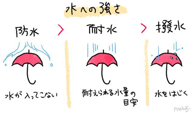 画像: 耐水性:雨でも安心! タープの耐水圧をチェックしよう