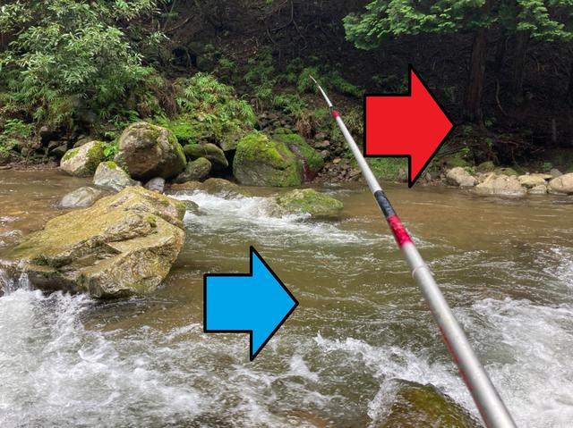 画像: 川の流れに合わせて竿を動かしてみる (筆者撮影)