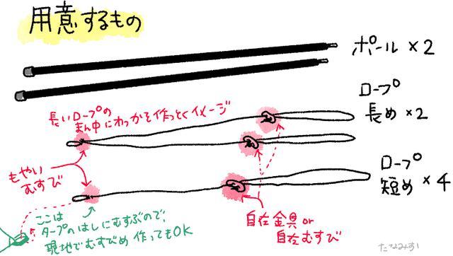 画像: ヘキサタープの張り方を解説! ポイントはロープの結び目を準備しておく事と最初にペグを打っておく事