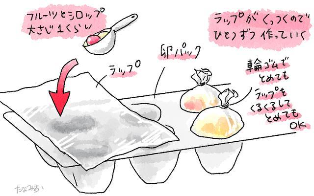 画像: 卵パックでアレンジ♪ 可愛い「巾着絞り風ゼリー」の作り方
