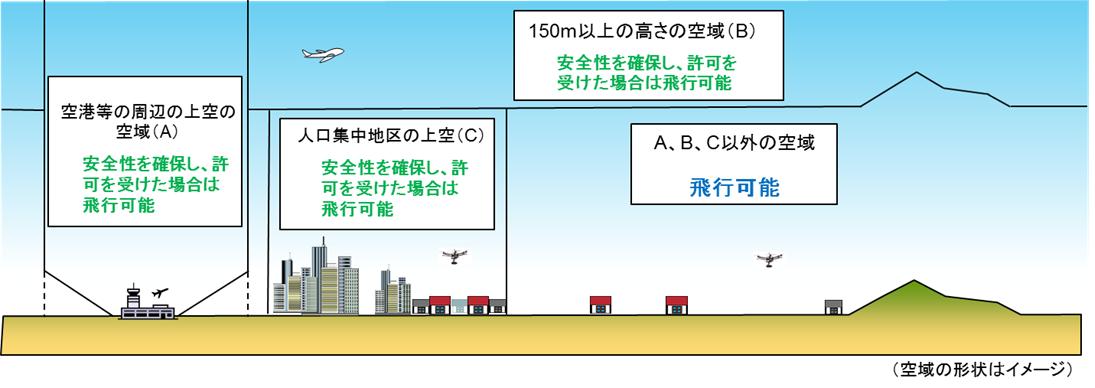 画像1: 引用:国土交通省HP