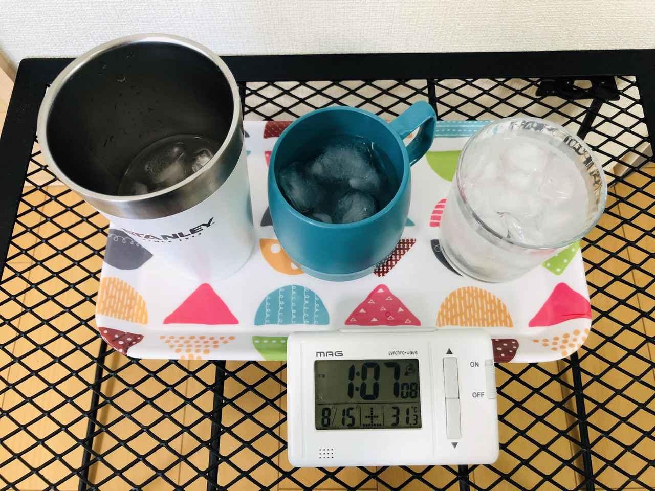 画像: 筆者撮影 ※別部屋から持ってきたばかりの室温計だったので、室温が高く表示されています