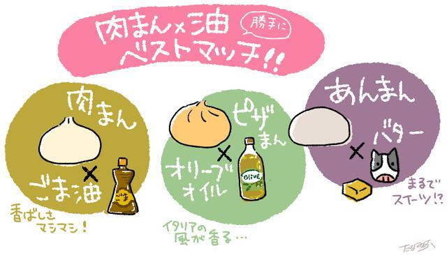 画像: 【基本肉まんホットサンドに+α】 ごま油・バター・オリーブオイルなどの油で美味しさupさせよう!