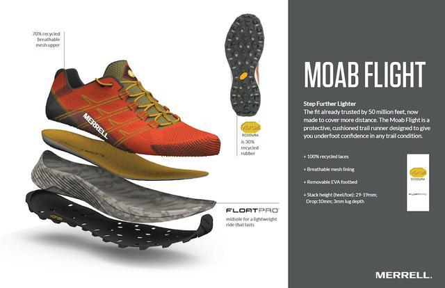 画像4: 累計販売2500万足「MOAB(モアブ)」のラストを踏襲した新作「MOAB FLIGHT(モアブ フライト)」
