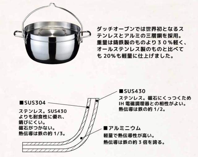 画像: 村の鍛冶屋webサイトより www.muranokajiya.jp