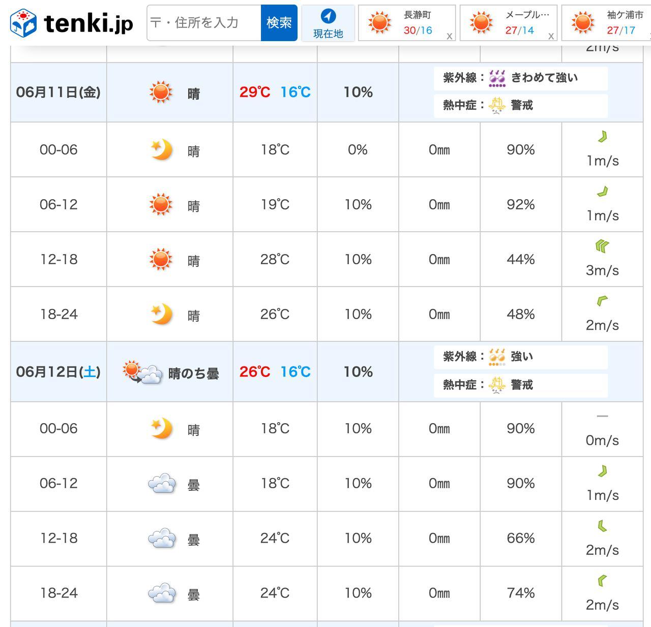 画像: tenki.jpが10日前から発表する6時間毎の天気予報