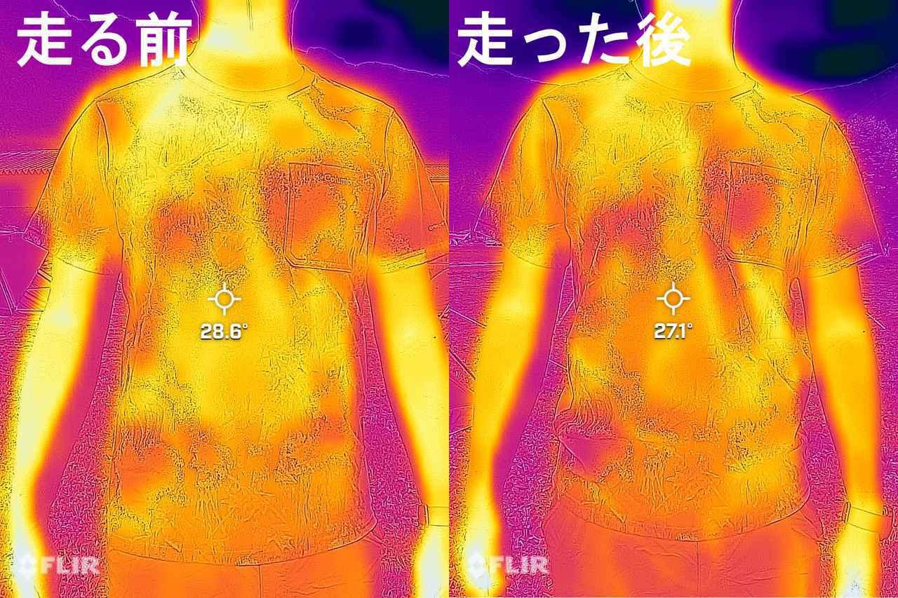 画像: 実際に走る前後に計測したサーモグラフィー