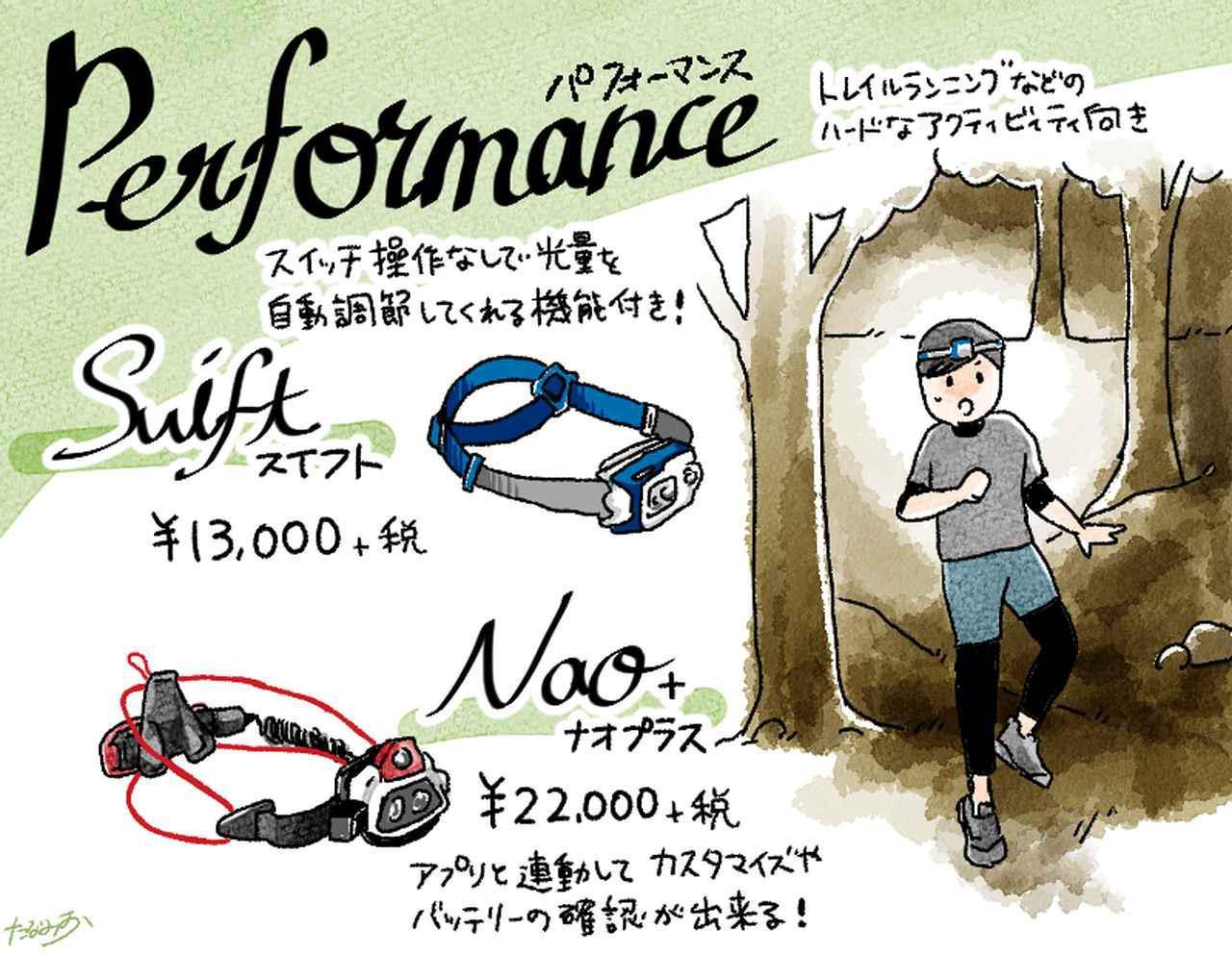 画像: 【ペツルのヘッドライト③】「Performance」ダイナミックなスポーツにピッタリな高出力