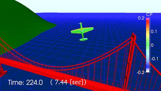 画像: 宙返りをする飛行機のシミュレーション
