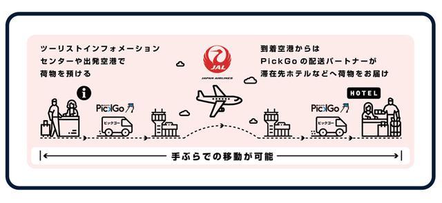 画像: お客さまのみならず荷物も。手ぶらで旅に出かけられるMaaSソリューション