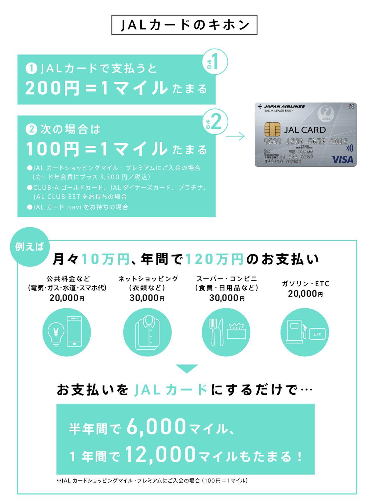 画像: (3)普段のお支払いはすべて「JALカード TOKYU POINT ClubQ」に