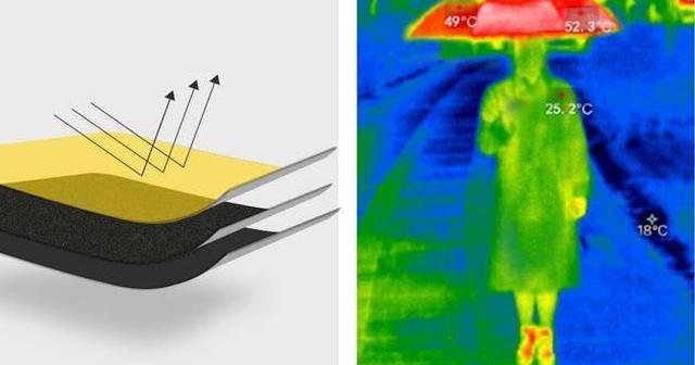 画像: 紫外線を99.77%カット。さらに傘内の温度上昇を約2/3に軽減してくれる