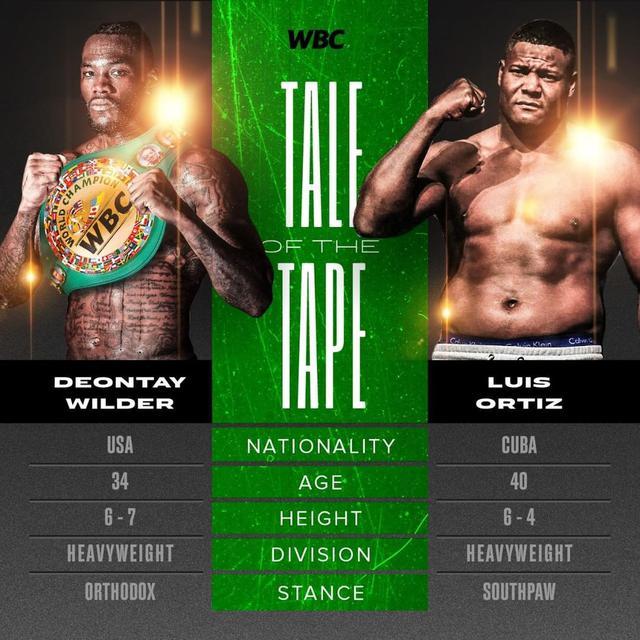 """画像1: World Boxing Council on Instagram: """"WBC HEAVYWEIGHT CHAMPIONSHIP . Comment """"A"""" if Wilder is going to win. Comment """"B"""" if Ortiz is going to win. . #WBC #ConquerEverything…"""" www.instagram.com"""