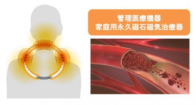 画像: 磁気の力で血行促進
