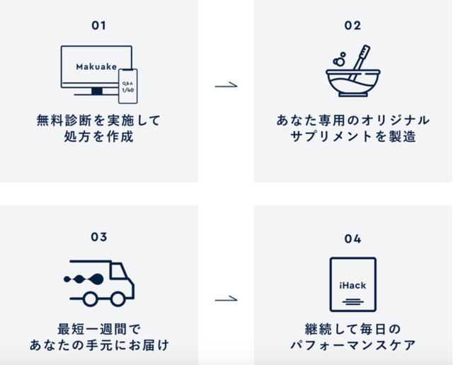 画像: www.makuake.com