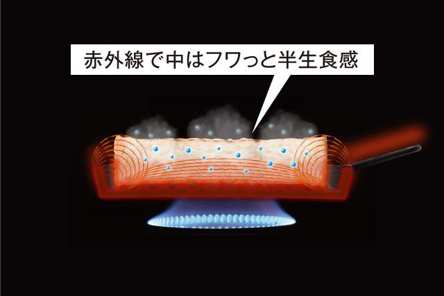 画像4: www.makuake.com