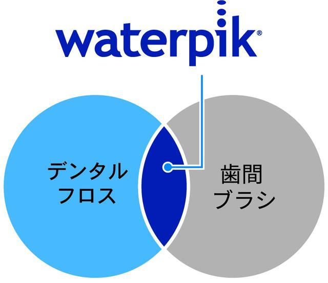 画像1: 世界シェアNo.1ブランド 次世代デンタルフロス『Waterpik』が日本上陸