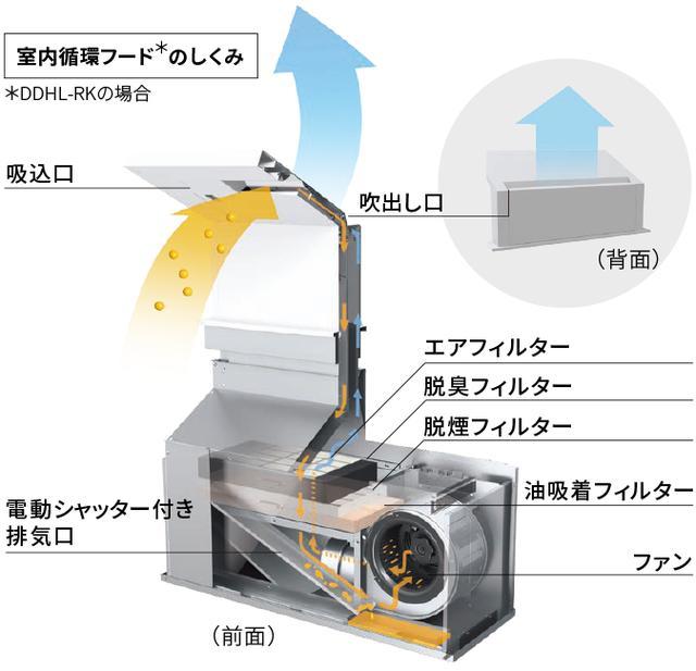 画像1: www.fujioh.com