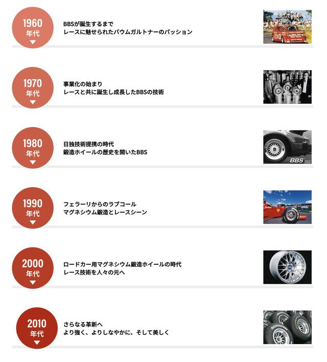 画像1: tc.bbs-japan.co.jp