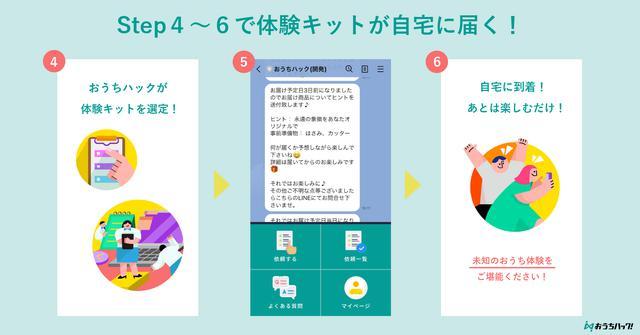 画像2: 登録は簡単!利用までの流れ