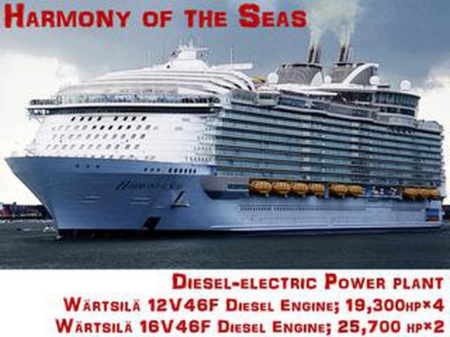 画像: 【モンスターマシンに昂ぶる 026】洋上のリゾートパーク「クルーズシップ」の心臓部