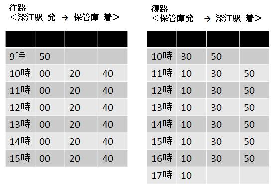 画像: 震災資料保管庫特別開館のご案内 1/11~12 阪神高速道路株式会社