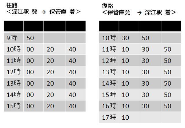 画像: 震災資料保管庫特別開館のご案内 1/11~12|阪神高速道路株式会社