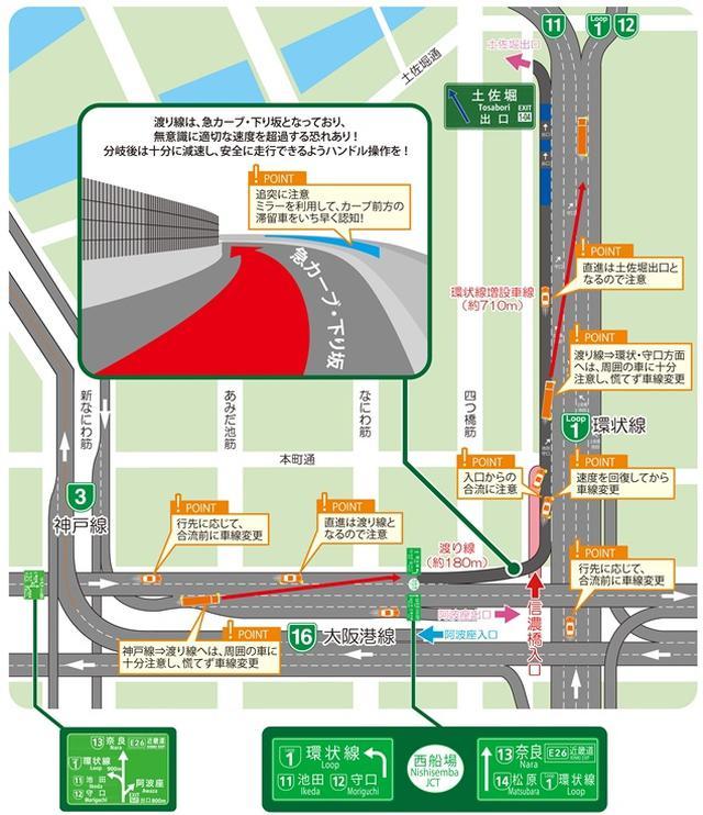 画像: 西船場JCT 信濃橋渡り線の開通|阪神高速道路株式会社